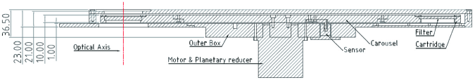 Cross-section image of the filter wheel.