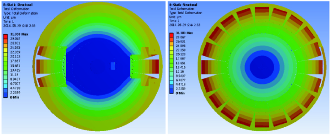 FEA results of the filter wheel flexure. The maximum flexure of the filter wheel is less than 32