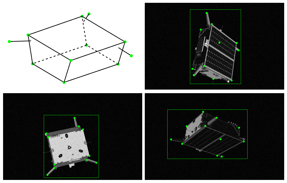 The reconstructed 3D model with 11 landmarks and 3 examples of the bounding boxes determined by the projected 2D landmarks.