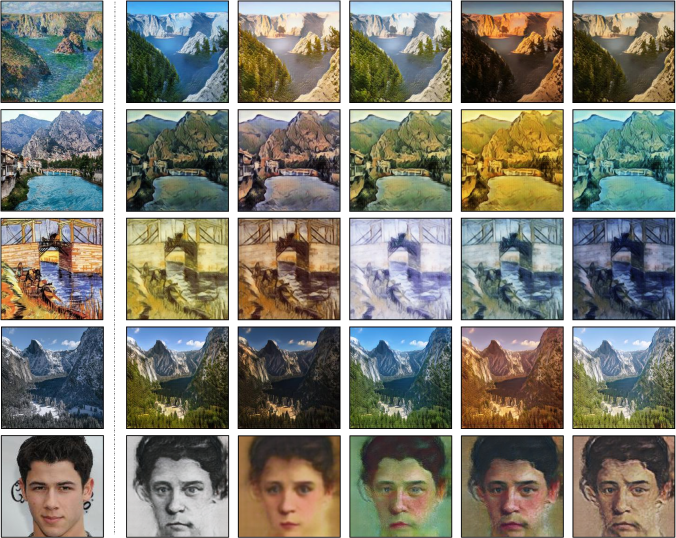 We show example results produced by our model. The left column shows the input images in the source domain. The other five columns show the output images generated by sampling random vectors in the attribute space. The mappings from top to bottom are: Monet