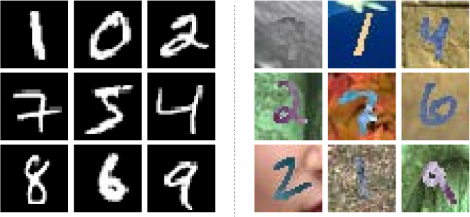 Examples from MNIST/MNIST-M