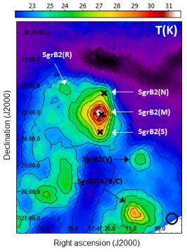 (a) Dust temperature map of the Sgr B2 molecular cloud. (b) Optical depth image at 250