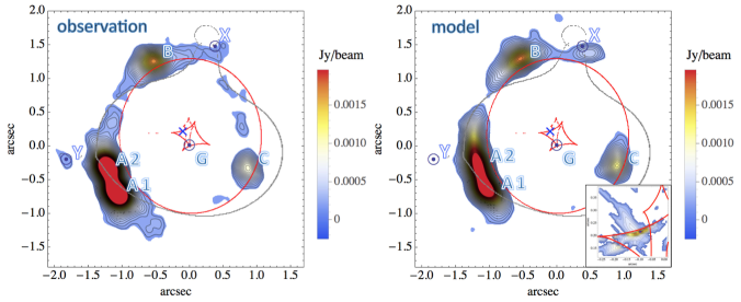 Observed and modeled dust continuum images for a three-galaxy model (G+X+Y) with