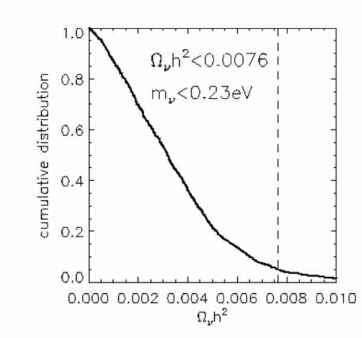 Likelihood function for the sum of neutrino masses provided by WMAP
