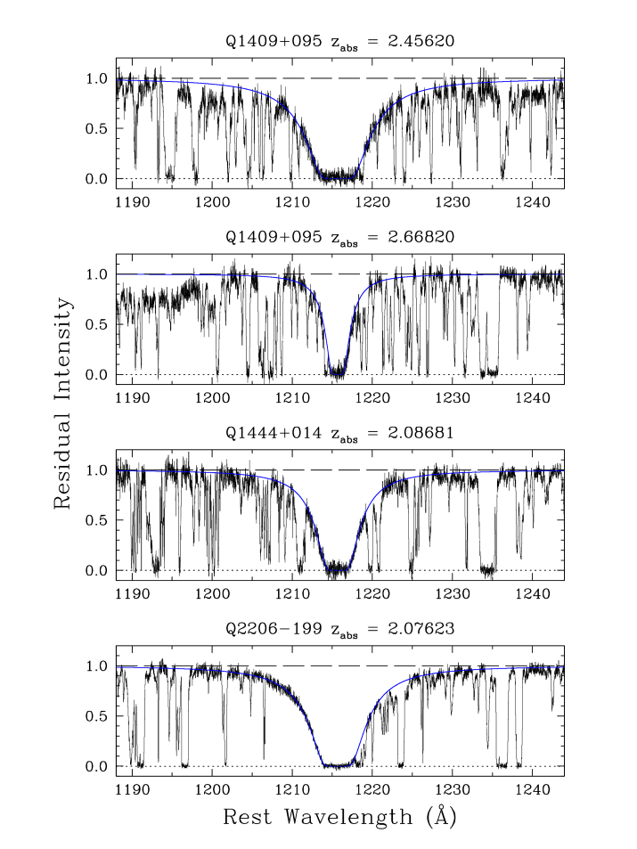 Normalised UVES spectra of the three QSOs observed showing the regions of the four damped Lyman