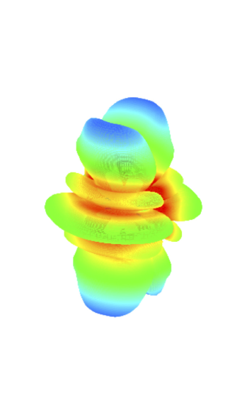 Top: Three dimensional Alfvén surfaces for 20G fields of increasing