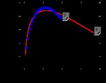 (left) Melting line separating the molecular solid (low-