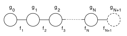 A general linear deconstructed Higgsless model