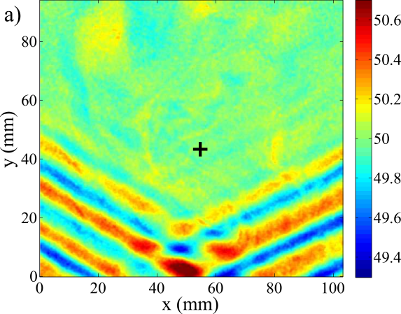 (color online) Examples of wave-field reconstruction obtained with the DLP technique, for