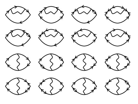 Diagrammatic representation of the self energy, Eq.(