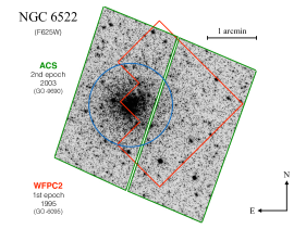 images of the GCs NGC6522 (left), NGC6626 (right), and NGC6362 (middle). All these images were collected with ACS/WFC in the F625W filter. North is up, east is left. The ACS/WFC field of view is 202 x 202 arcsec