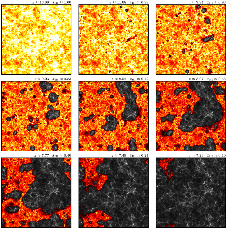 Neutral gas density slices for our fiducial model at selected redshifts. The underlying dark matter density contrast is shown in fully ionized regions ('bubbles'). The spatial correlation between the higher-density cosmic web and regions of ionized gas is clear. The redshift and globally-averaged neutral fraction is shown above each panel. All slices are 100Mpc on a side and 4Mpc deep.
