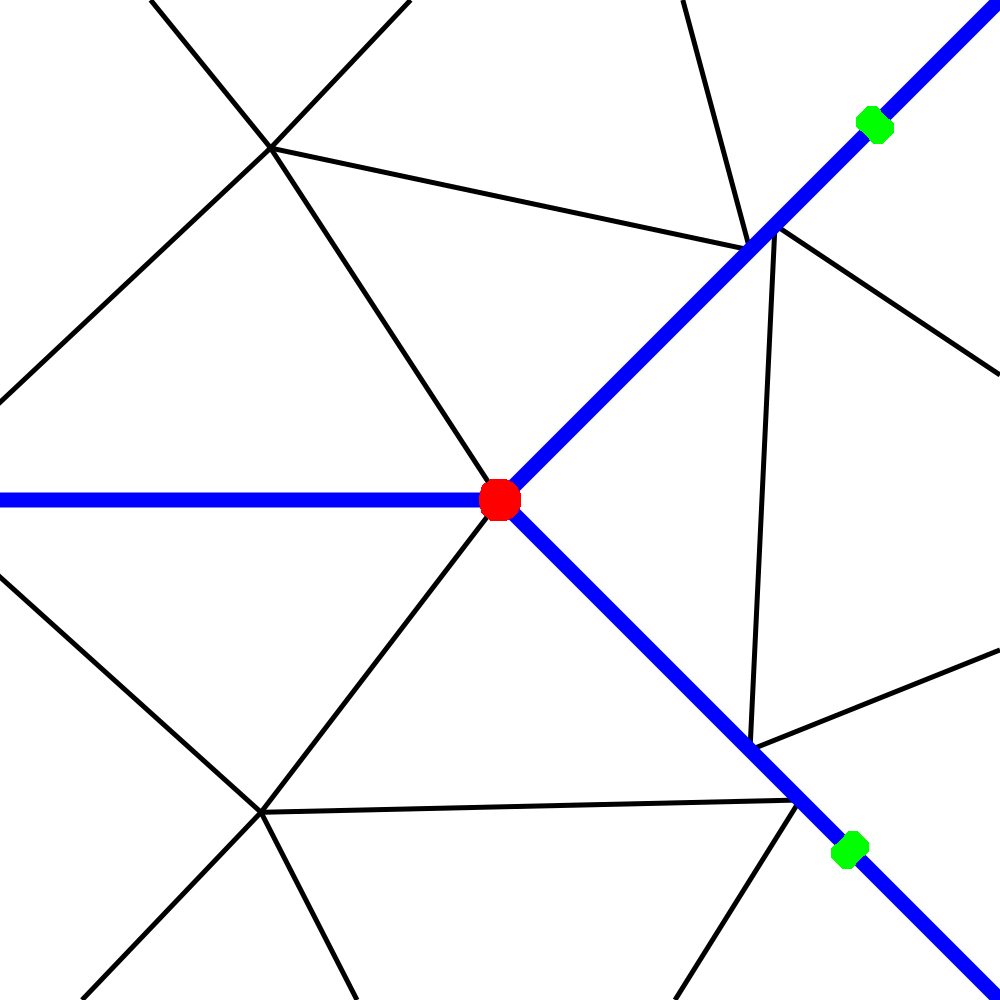 The mortar-DFM allows for non-matching grids along fracture interfaces. Fracture and matrix flows are coupled using a mortar variable, defined on a coarser grid (green dots).