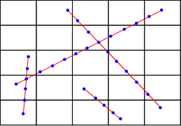 Example of meshes, for both fractures and rock matrix, suited for P-XFEM. The fracture grid vertices are indicated by the blue dots.