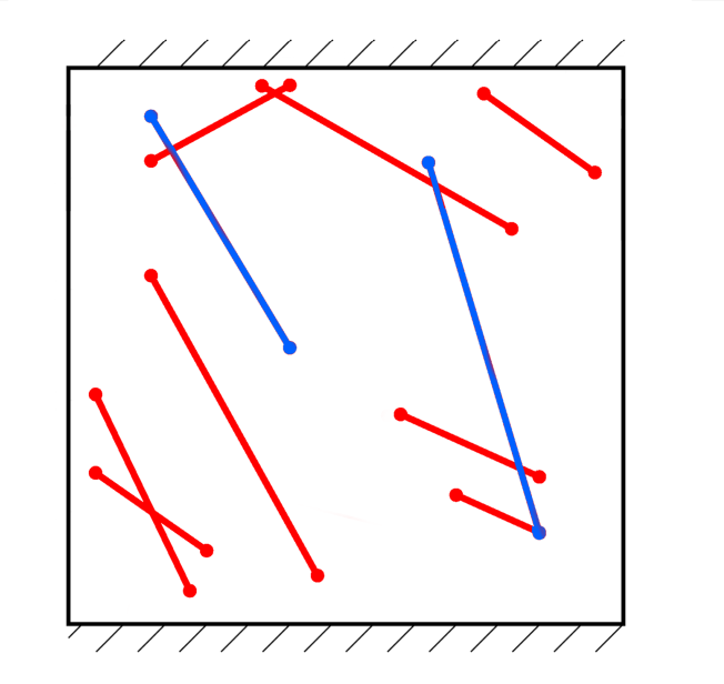 Benchmark 3: Domain and boundary conditions for cases (a) and (b). The red fractures are conductive, the blue ones are blocking.