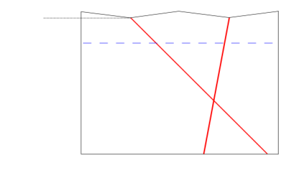 Geometry of the modeled domain of the Hydrocoin test case 2,