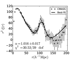 LSS correlation function (left) and power spectra (right). Data points come from the BOSS/CMASS galaxy sample, and the solid lines represent the best-fitting models. The left-hand plot shows the best-fitting dilation scale,