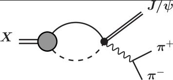 Feynman diagram for