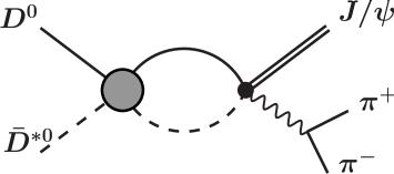 Feynman diagrams for