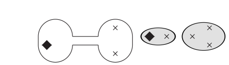 """(a)A Riemann sphere with one irregular punctures and two regular punctures. (b) In its """"degeneration limit"""", the matter are two fundamentals and an AD point we defined earlier."""