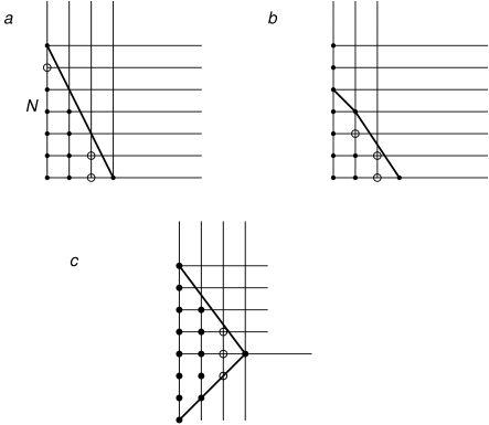 The Seiberg Witten curve can be read from the integer points bounded by the Newton polygon. For each included point with coordinate