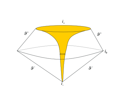 The Penrose diagram of an