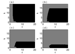 (Color online) Death regions (black color) and oscillation regions (gray color) in the