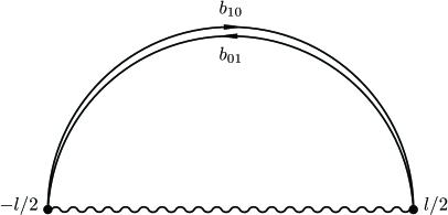 A Taub-NUT Bow Diagram.