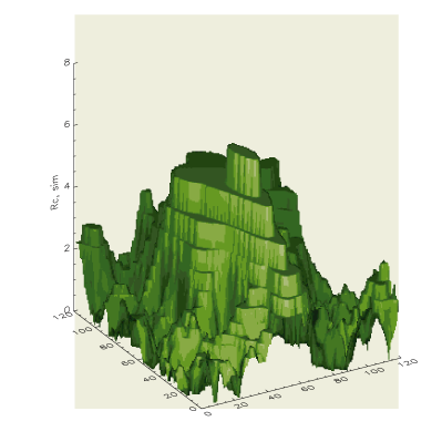 Upper panels: collapse radius fields