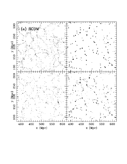 Final positions of particles at