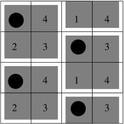 Lattice division for the (a) 1NN and (b) 2NN exclusions: two and four sublattices are needed, respectively. The 1NN case is equivalent to tilted, non overlapping hard squares of length