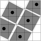 Two possible labellings for the sublattices in the 3NN case — panels (a) and (b). For the same high density configuration in (a) all particles are on the same sublattice (5 in this example), while in (b) all sublattices are equally populated. For the labeling (b), panel (c) shows another configuration in which particles occupy only one sublattice. Note that the ground states shown in panels (b) and (c) are chiral, in the sense that the two are the reflections of one another about the left-to-right body diagonal. The exclusion problem can be formulated either in terms of the symmetric cross-shaped pentamers (shown in gray) or the tilted hard-squares of side length