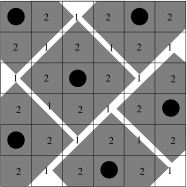 Sublattice division for the exclusion of up to (a) 4NN and (b) 5NN. These are equivalent to hard squares with
