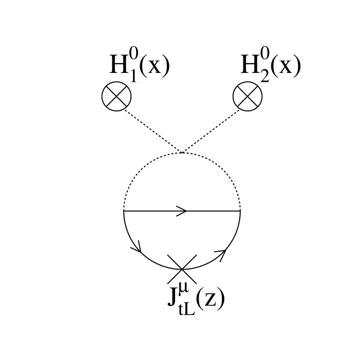 The 2-loop contribution to the left-handed top current. The scalar internal lines can be either neutral or charged Higgs fields.