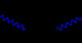 Sample tree-level diagram for