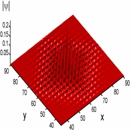 Gap-Townes soliton (top panel), gap soliton (lower left panel) and Bloch state (lower right panel) of the GPE for parameter values