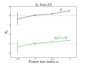 Volume-weighted skewnesses of
