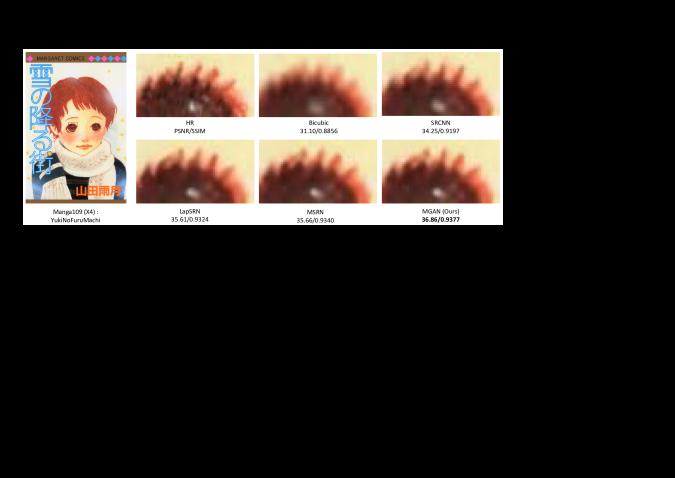"A comparison of different SR methods on image ""YukiNoFuruMachi"" from the Manga109 dataset"