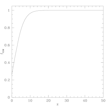 The fraction of baryons remaining in the IGM as a function of redshift. Other baryons have either been collisionally ionized in dark matter halos or have cooled to become part of a galaxy.