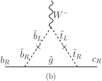 Feynman diagrams for effective interactions (a)