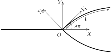 Schematic representation of a straight crack with two symmetrically branched curved extensions.