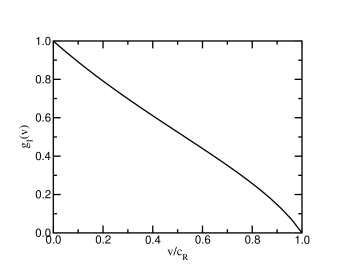 The universal function