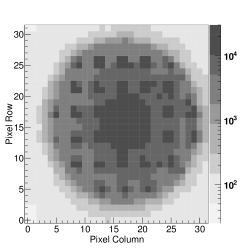 Hit Map for one single HPD before (top figures) and after the ion-feedback cuts (bottom figures). In the two top figures the algorithm is not able to reconstruct clusters due to the ion-feedback effect. After applying the cuts the ion-feedback is reduced and the light spots are reconstructed correctly as shown in the bottom figures.
