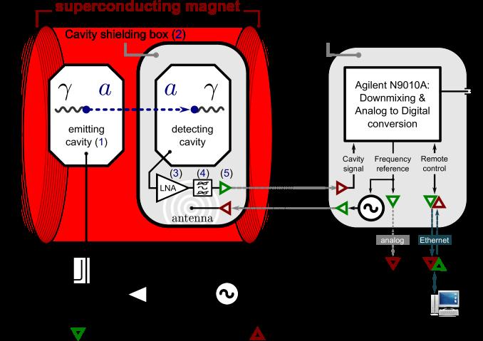 Detailed block diagram of the experimental setup.