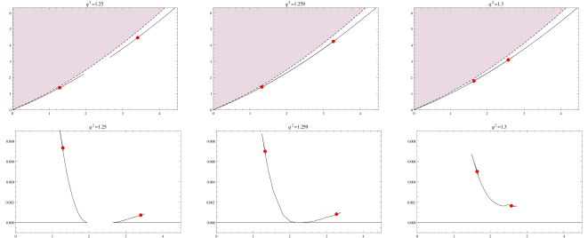 Soliton branches in the microcanonical phase diagram for