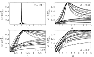 in the SB–LR as a function of
