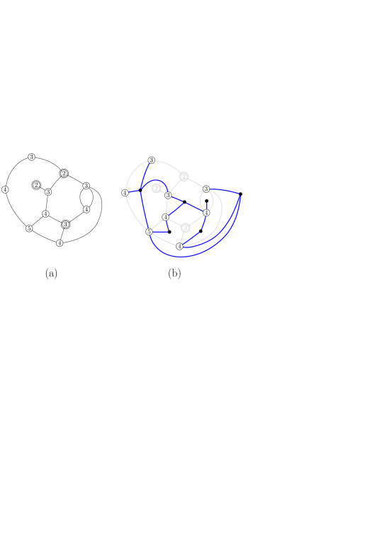 (a) A suitably labeled map (local min are surrounded). (b) Its corresponding mobile (blue edges).