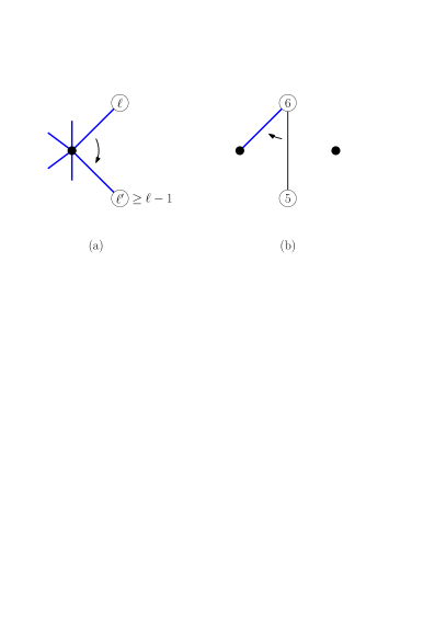 (a) The constraint on labels in a mobile: around an unlabeled (black) vertex, the labels