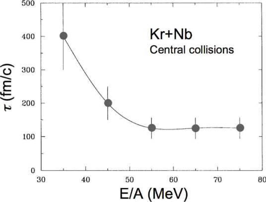 IMF emission lifetimes extracted in the study of central Kr+Nb collisions at incident energies between E/A=35 and 75 MeV