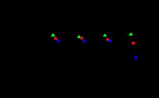 Kugo-Ojima parameter